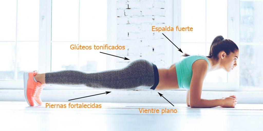 Beneficios del Plank