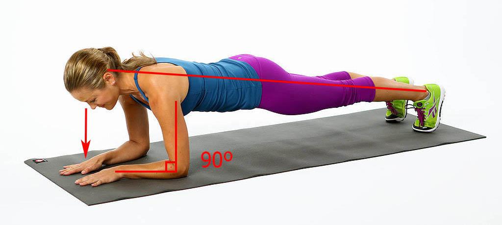 Postura correcta para hacer una Plancha